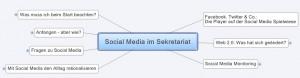 Social Media Marketing im Sekretariat Vortrag von Stefan Frisch www.machtfrisch.de Guerilla Sales 300x78 Social Media im Sekretariat   Vortrag beimRKW Bayern in Nürnberg