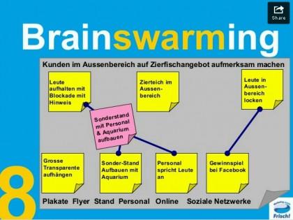 Brainswarming: Kreative Ideen entwickeln mal anders