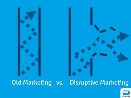 Disruptive Marketing – Was ist das? Ein (Er-)Klärungsversuch