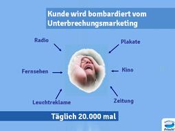 Vortrag Guerilla Sales auf der START-Messe Nürnberg