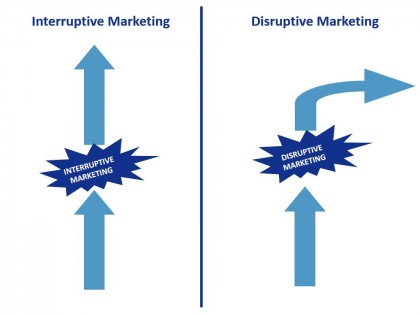 Disruptive Marketing vs. Interruptive Marketing